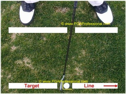 Alignment of clubface and feet